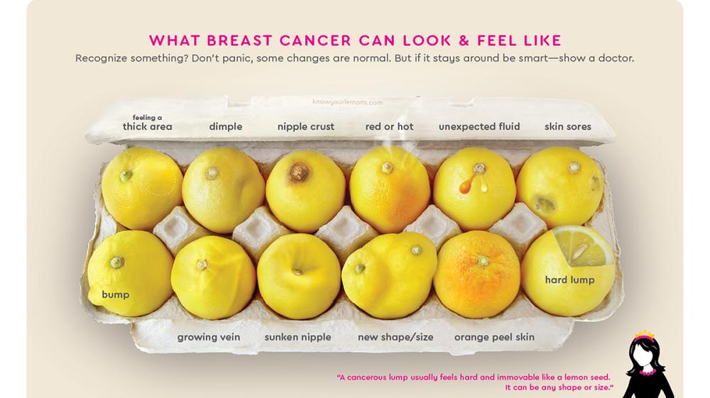 6 disease awareness campaigns that represent hope