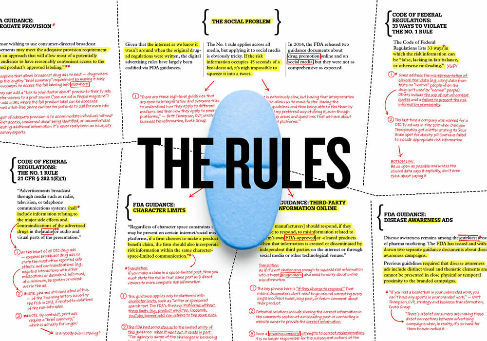 MM&M's annotated guide to the most essential DTC regulations and requirements