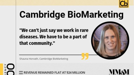 cambridge-biomarketing