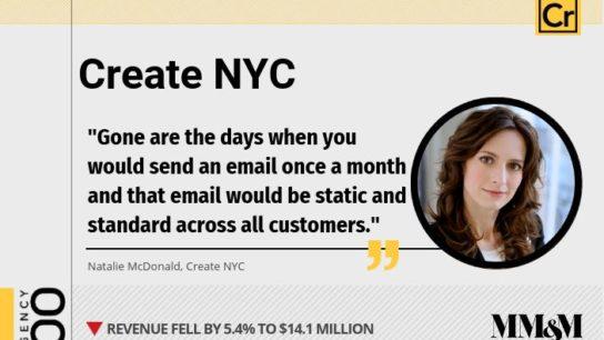 create-nyc