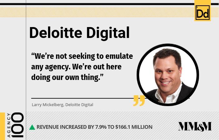 Agency 100 2019: Deloitte Digital - Features - MM&M