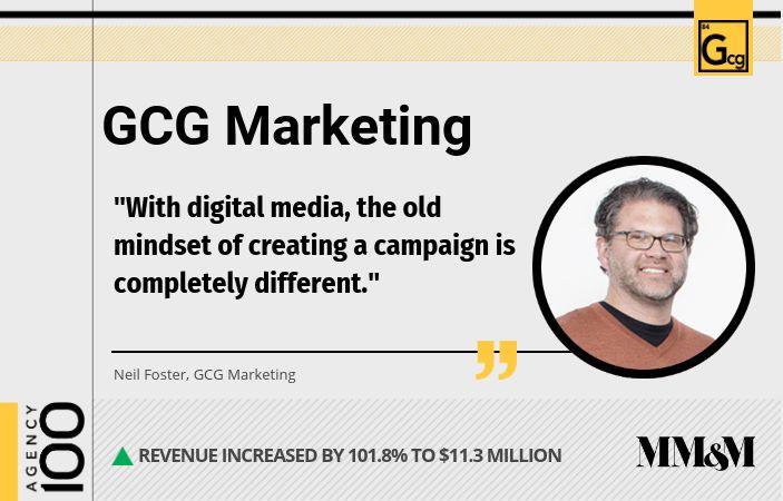 Agency 100 2019: GCG Marketing