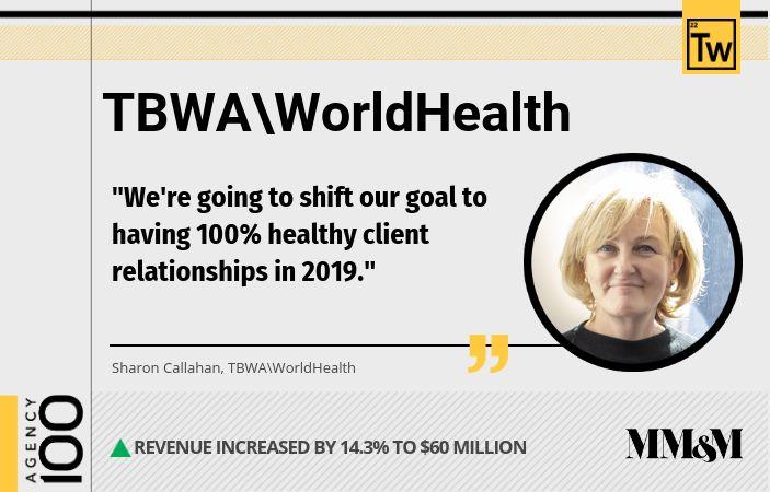 Agency 100 2019: TBWA\World Health