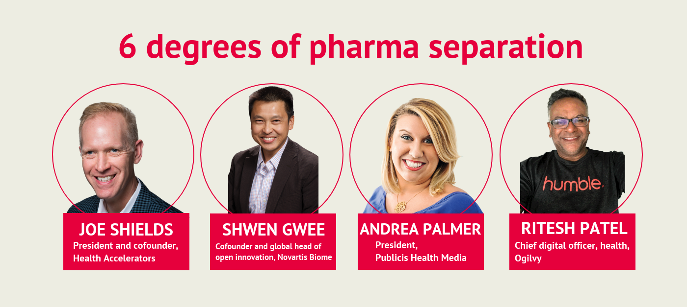 6 degrees of pharma separation: The web of professional relationships in medical marketing