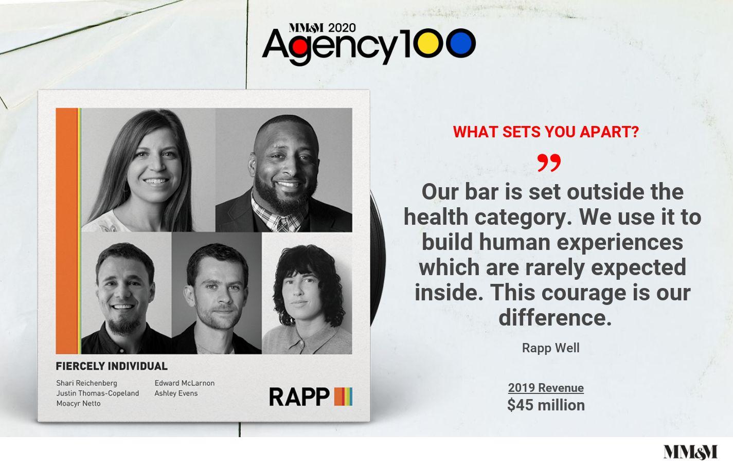 Agency 100 2020: Rapp Well